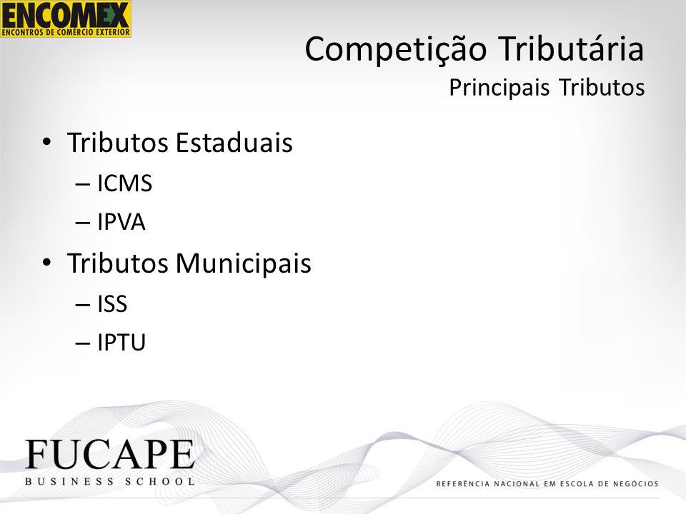 Competição Tributária Principais Tributos Tributos Estaduais – ICMS – IPVA Tributos Municipais – ISS – IPTU