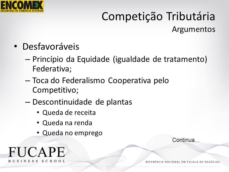 Competição Tributária Argumentos Desfavoráveis – Princípio da Equidade (igualdade de tratamento) Federativa; – Toca do Federalismo Cooperativa pelo Co