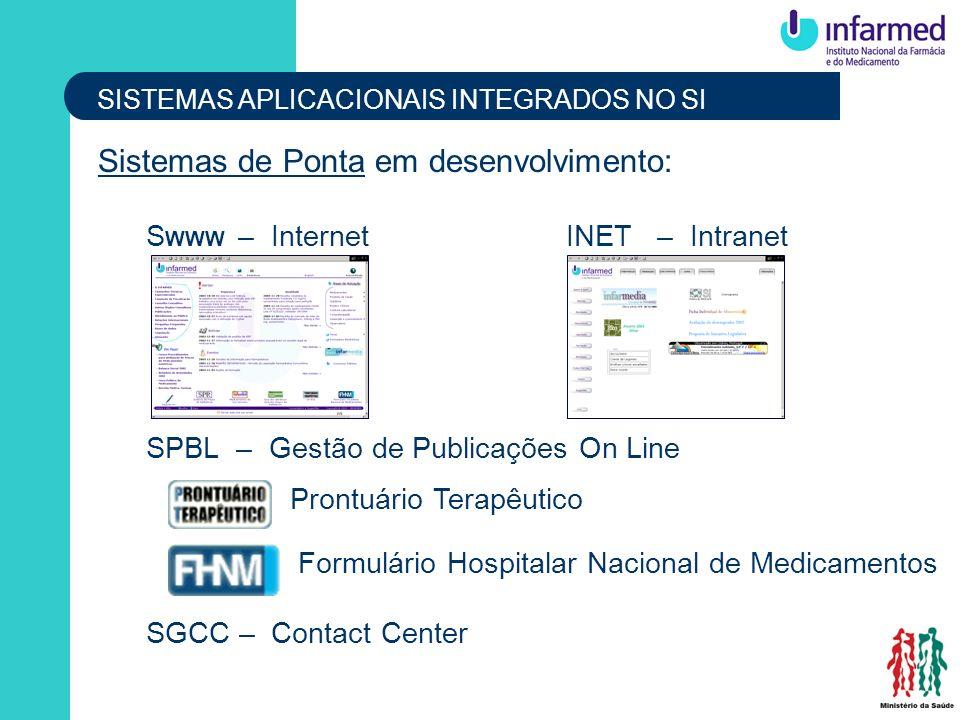 SISTEMAS APLICACIONAIS INTEGRADOS NO SI Sistemas de Ponta em desenvolvimento: S WWW – Internet INET – Intranet SPBL – Gestão de Publicações On Line Pr