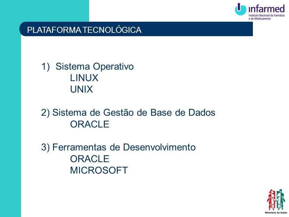 PLATAFORMA TECNOLÓGICA 1)Sistema Operativo LINUX UNIX 2) Sistema de Gestão de Base de Dados ORACLE 3) Ferramentas de Desenvolvimento ORACLE MICROSOFT