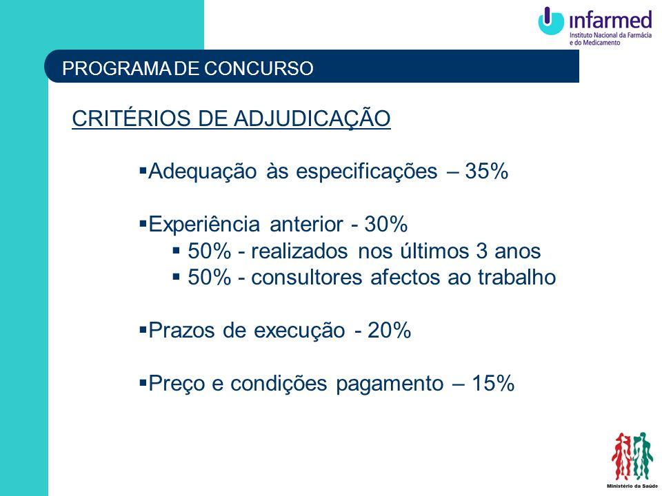 PROGRAMA DE CONCURSO CRITÉRIOS DE ADJUDICAÇÃO Adequação às especificações – 35% Experiência anterior - 30% 50% - realizados nos últimos 3 anos 50% - c