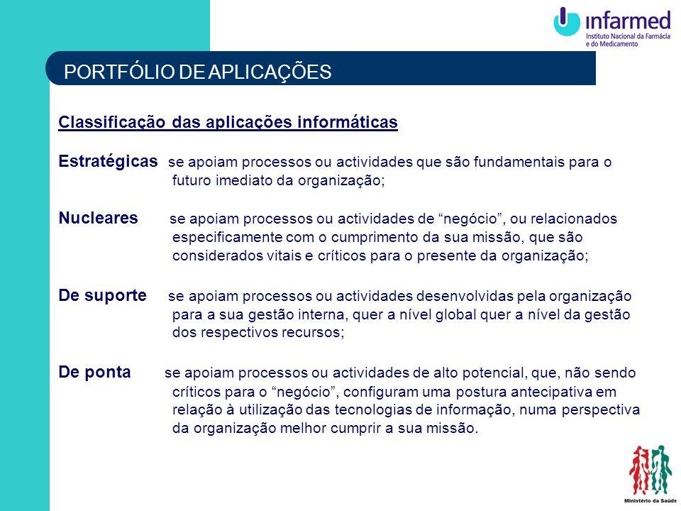 Classificação das aplicações informáticas Estratégicas se apoiam processos ou actividades que são fundamentais para o futuro imediato da organização;