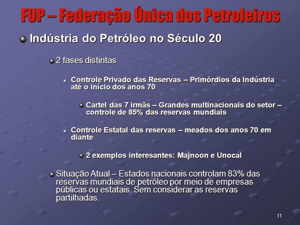 11 FUP – Federação Única dos Petroleiros Indústria do Petróleo no Século 20 2 fases distintas Controle Privado das Reservas – Primórdios da Indústria
