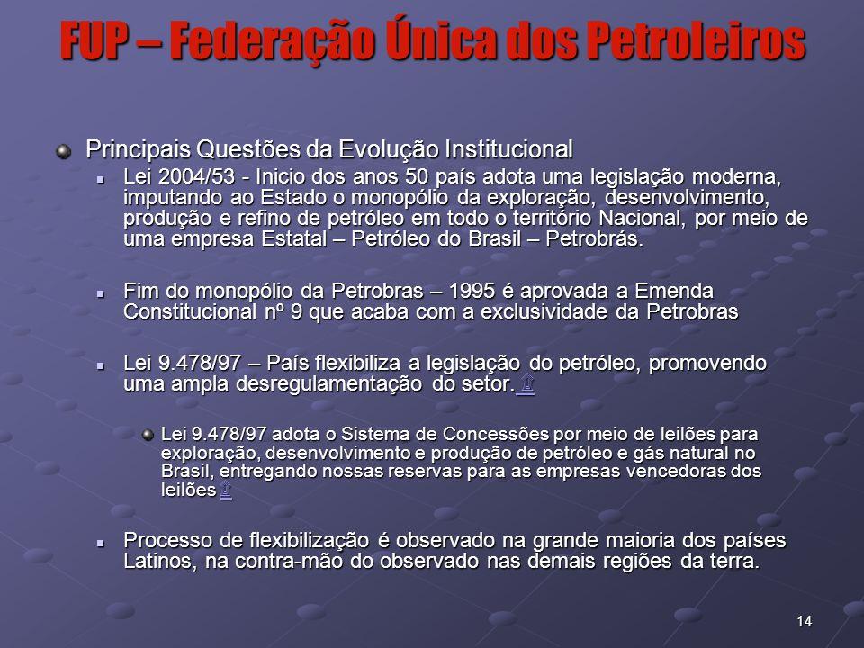 14 FUP – Federação Única dos Petroleiros Principais Questões da Evolução Institucional Lei 2004/53 - Inicio dos anos 50 país adota uma legislação mode