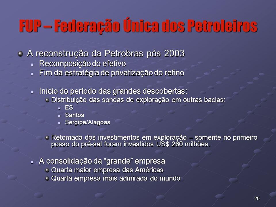 20 FUP – Federação Única dos Petroleiros A reconstrução da Petrobras pós 2003 Recomposição do efetivo Recomposição do efetivo Fim da estratégia de pri