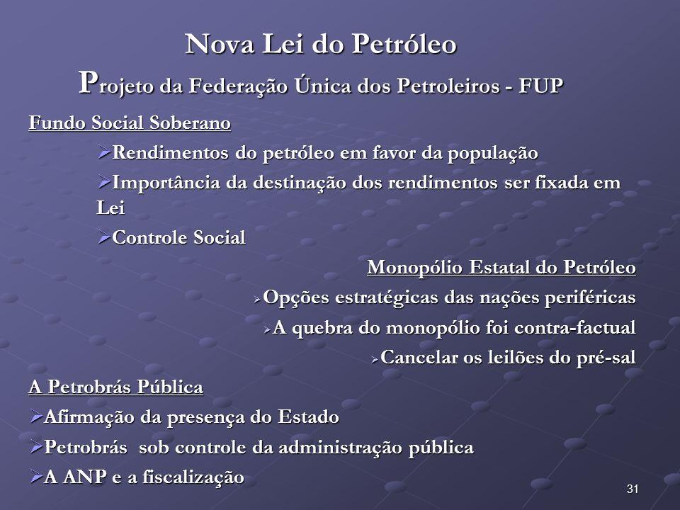 31 Nova Lei do Petróleo P rojeto da Federação Única dos Petroleiros - FUP Fundo Social Soberano Rendimentos do petróleo em favor da população Rendimen