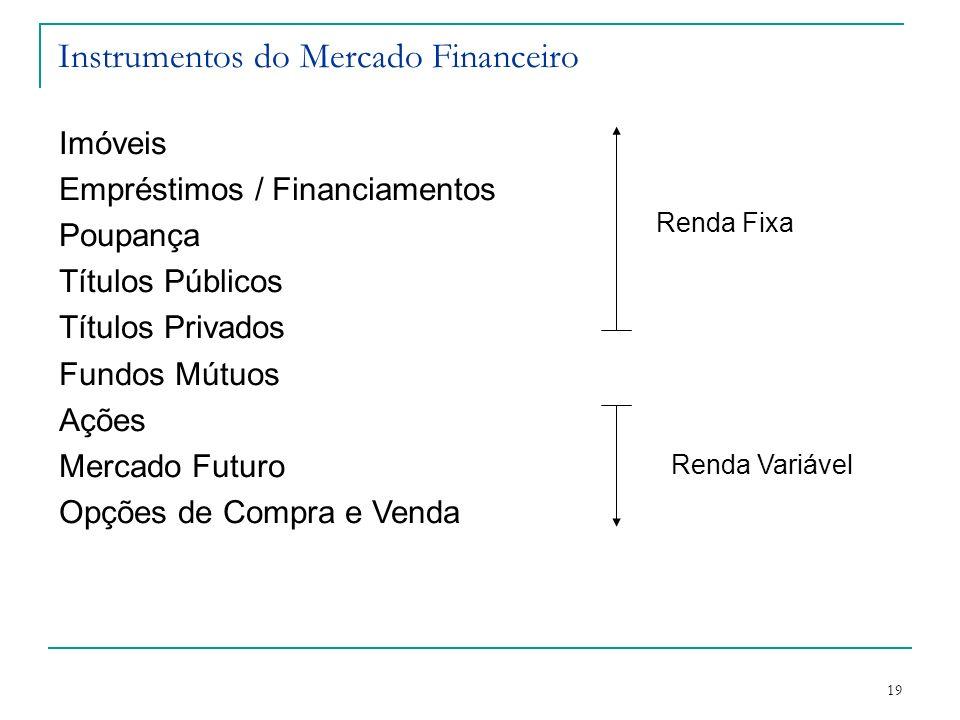 19 Instrumentos do Mercado Financeiro Imóveis Empréstimos / Financiamentos Poupança Títulos Públicos Títulos Privados Fundos Mútuos Ações Mercado Futu