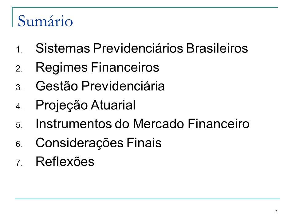 2 Sumário 1. Sistemas Previdenciários Brasileiros 2. Regimes Financeiros 3. Gestão Previdenciária 4. Projeção Atuarial 5. Instrumentos do Mercado Fina
