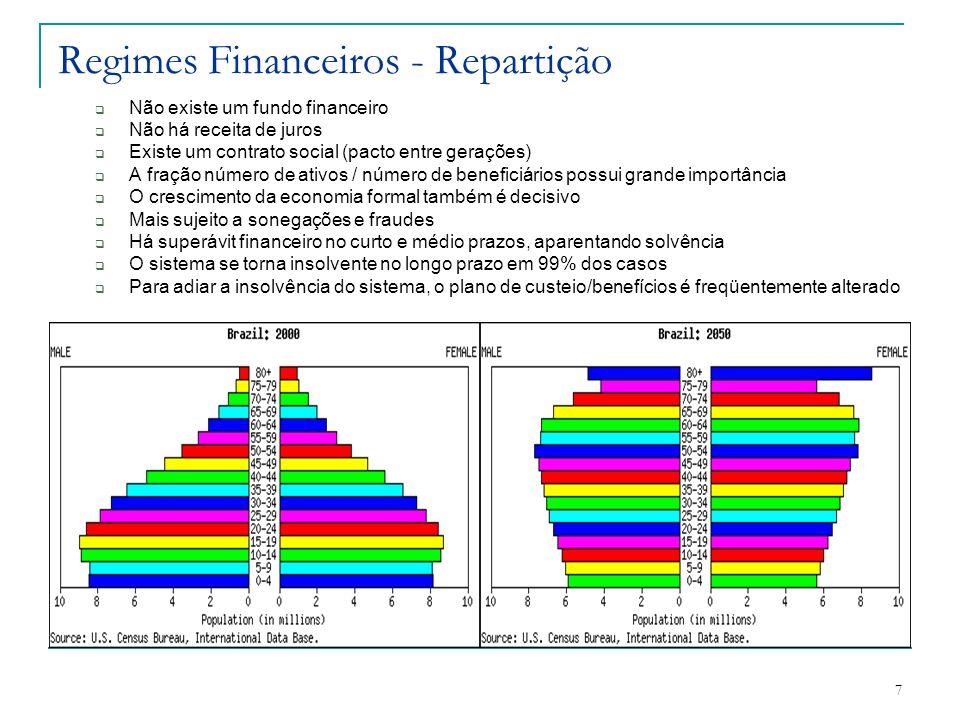 7 Regimes Financeiros - Repartição Não existe um fundo financeiro Não há receita de juros Existe um contrato social (pacto entre gerações) A fração nú