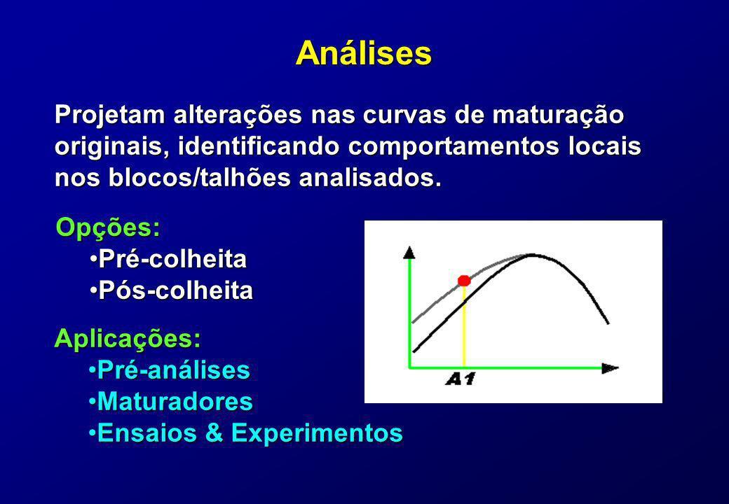 Análises Projetam alterações nas curvas de maturação originais, identificando comportamentos locais nos blocos/talhões analisados. Opções: Pré-colheit