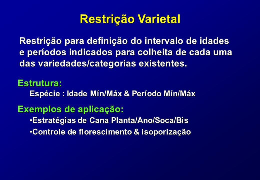 Restrição Varietal Restrição para definição do intervalo de idades e períodos indicados para colheita de cada uma das variedades/categorias existentes