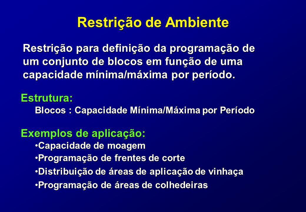 Restrição de Ambiente Restrição para definição da programação de um conjunto de blocos em função de uma capacidade mínima/máxima por período. Exemplos