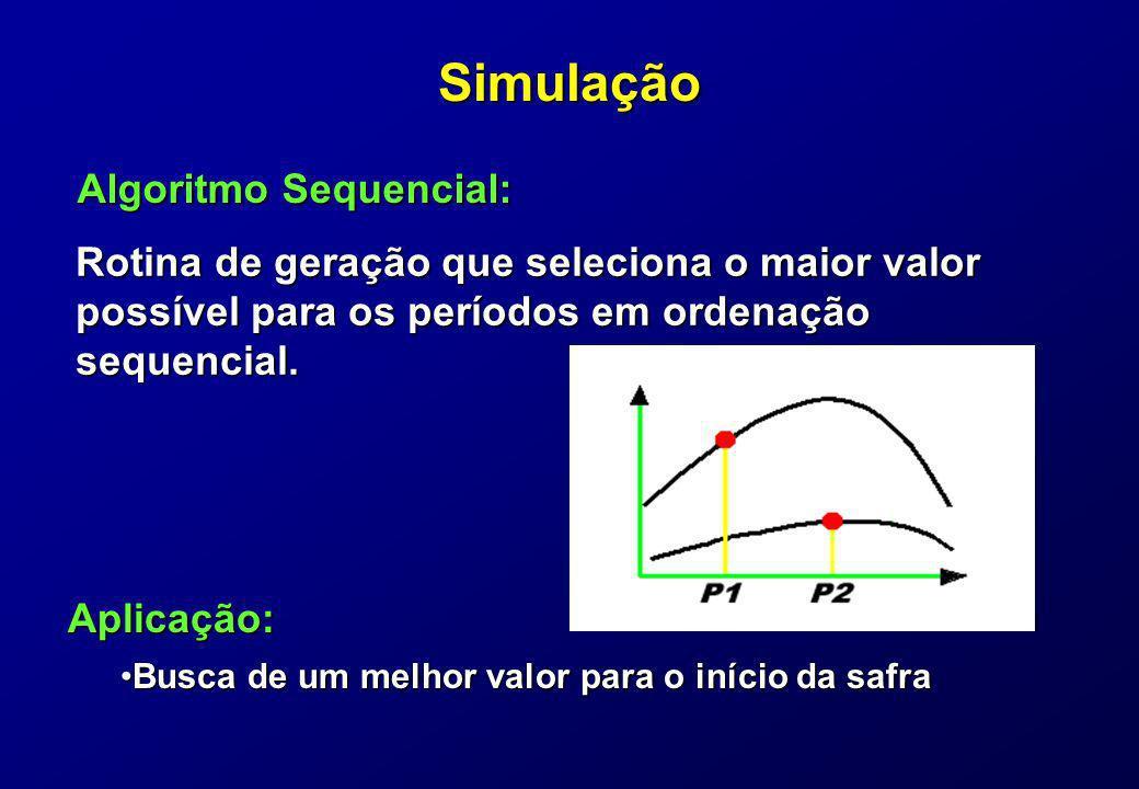 Simulação Rotina de geração que seleciona o maior valor possível para os períodos em ordenação sequencial. Algoritmo Sequencial: Aplicação: Busca de u