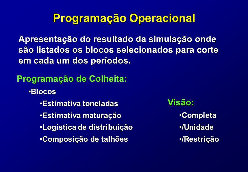 Programação Operacional Apresentação do resultado da simulação onde são listados os blocos selecionados para corte em cada um dos períodos. Programaçã