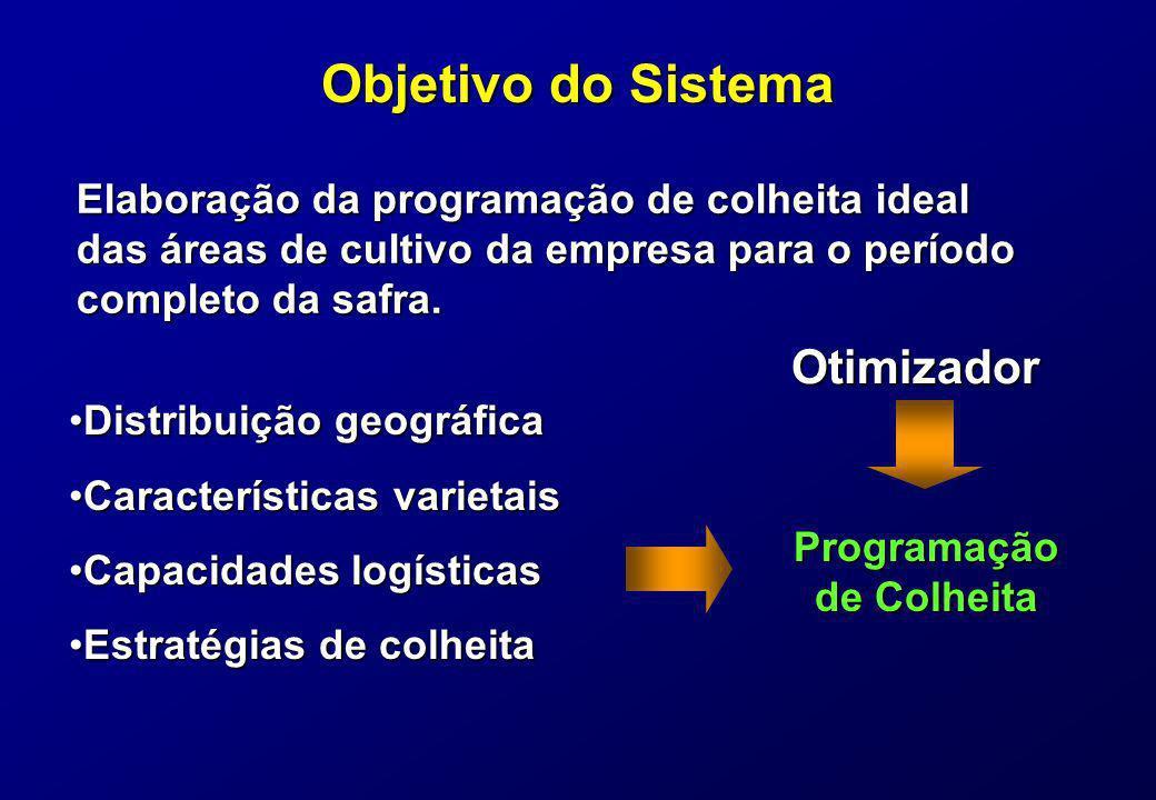 Objetivo do Sistema Elaboração da programação de colheita ideal das áreas de cultivo da empresa para o período completo da safra. Distribuição geográf