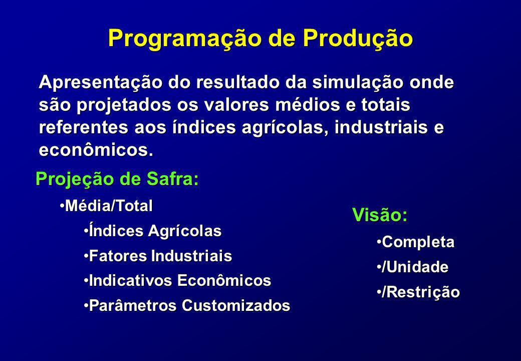 Programação de Produção Apresentação do resultado da simulação onde são projetados os valores médios e totais referentes aos índices agrícolas, indust