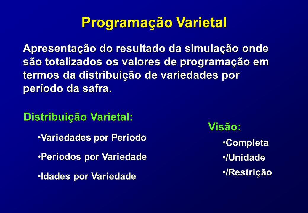 Programação Varietal Apresentação do resultado da simulação onde são totalizados os valores de programação em termos da distribuição de variedades por