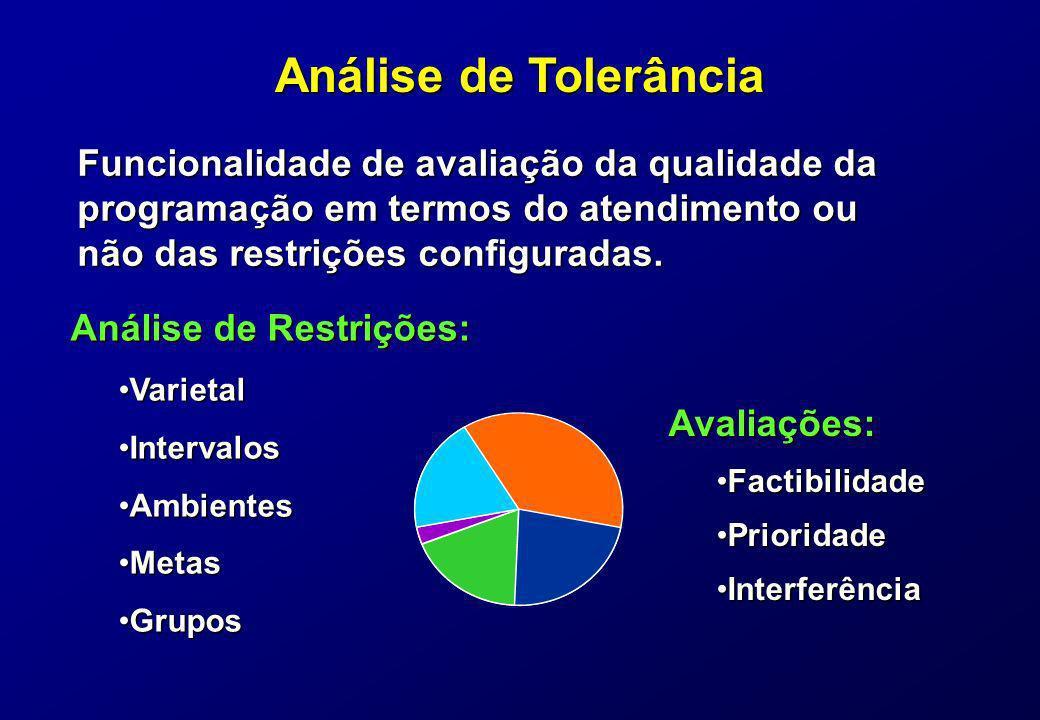 Análise de Tolerância Funcionalidade de avaliação da qualidade da programação em termos do atendimento ou não das restrições configuradas. Análise de