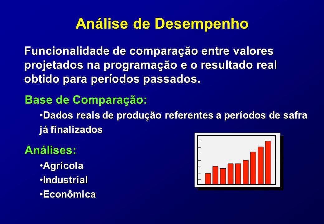 Análise de Desempenho Funcionalidade de comparação entre valores projetados na programação e o resultado real obtido para períodos passados. Base de C