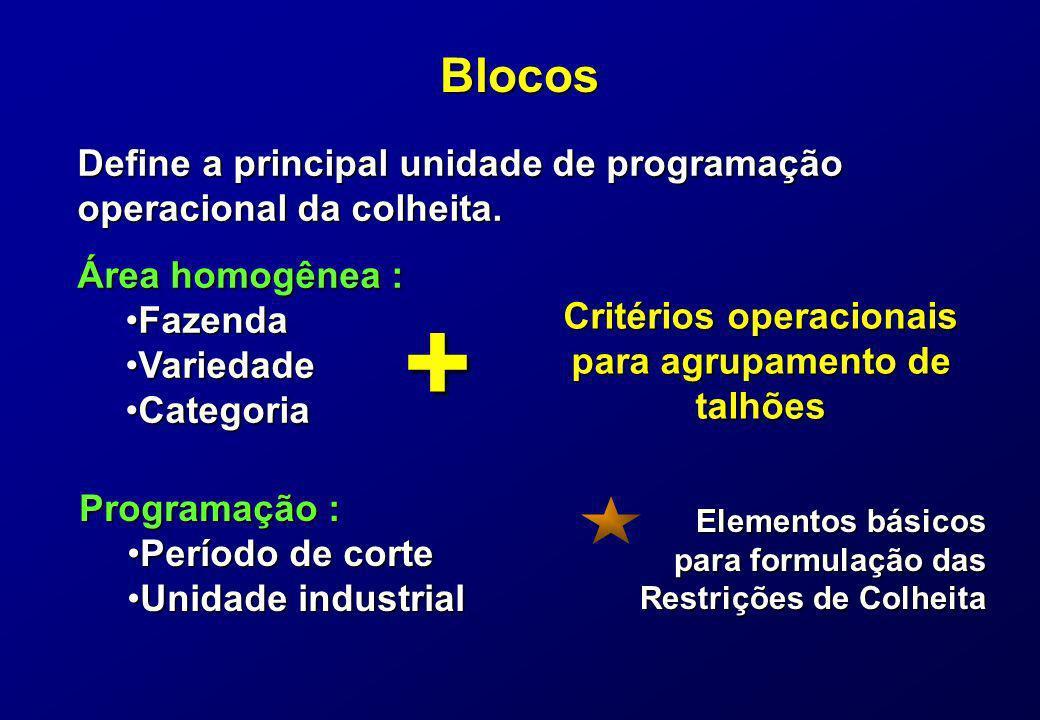 Blocos Define a principal unidade de programação operacional da colheita. Área homogênea : FazendaFazenda VariedadeVariedade CategoriaCategoria Progra