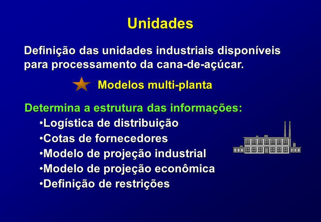 Unidades Definição das unidades industriais disponíveis para processamento da cana-de-açúcar. Determina a estrutura das informações: Logística de dist