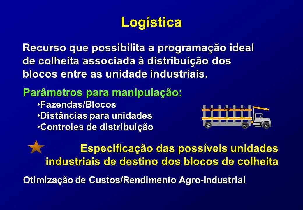 Logística Recurso que possibilita a programação ideal de colheita associada à distribuição dos blocos entre as unidade industriais. Parâmetros para ma