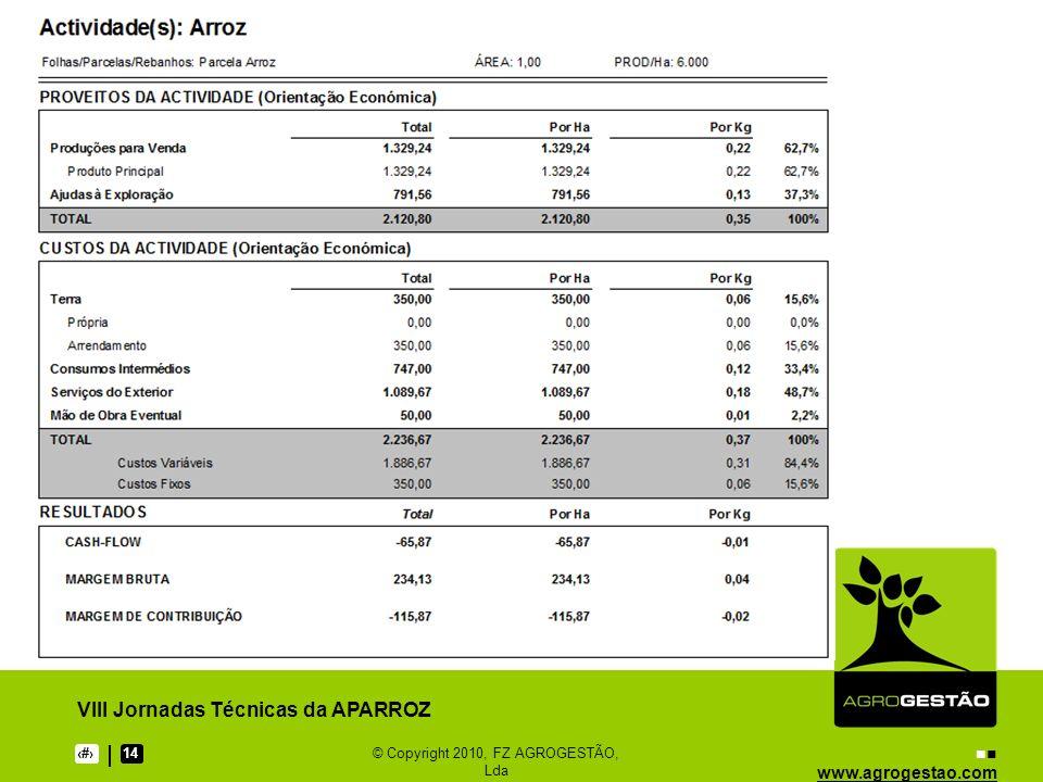 www.agrogestao.com VIII Jornadas Técnicas da APARROZ 814© Copyright 2010, FZ AGROGESTÃO, Lda