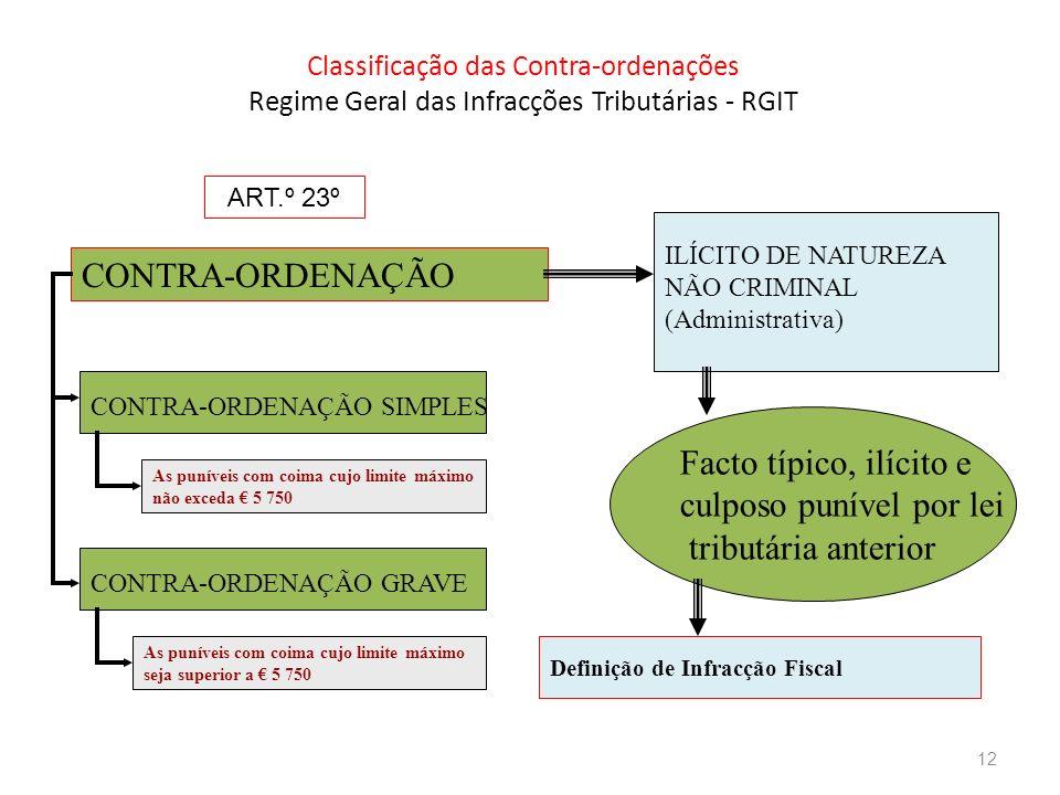 Classificação das Contra-ordenações Regime Geral das Infracções Tributárias - RGIT CONTRA-ORDENAÇÃO ILÍCITO DE NATUREZA NÃO CRIMINAL (Administrativa)