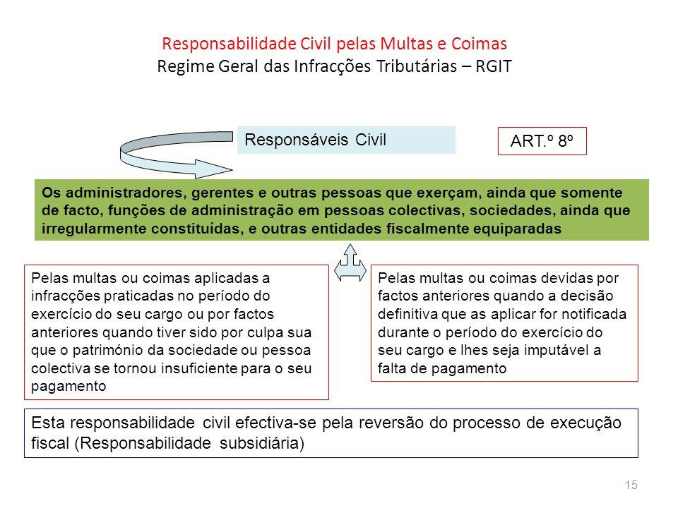 Responsabilidade Civil pelas Multas e Coimas Regime Geral das Infracções Tributárias – RGIT Responsáveis Civil Os administradores, gerentes e outras p