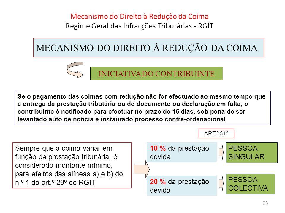 Mecanismo do Direito à Redução da Coima Regime Geral das Infracções Tributárias - RGIT MECANISMO DO DIREITO À REDUÇÃO DA COIMA INICIATIVA DO CONTRIBUI