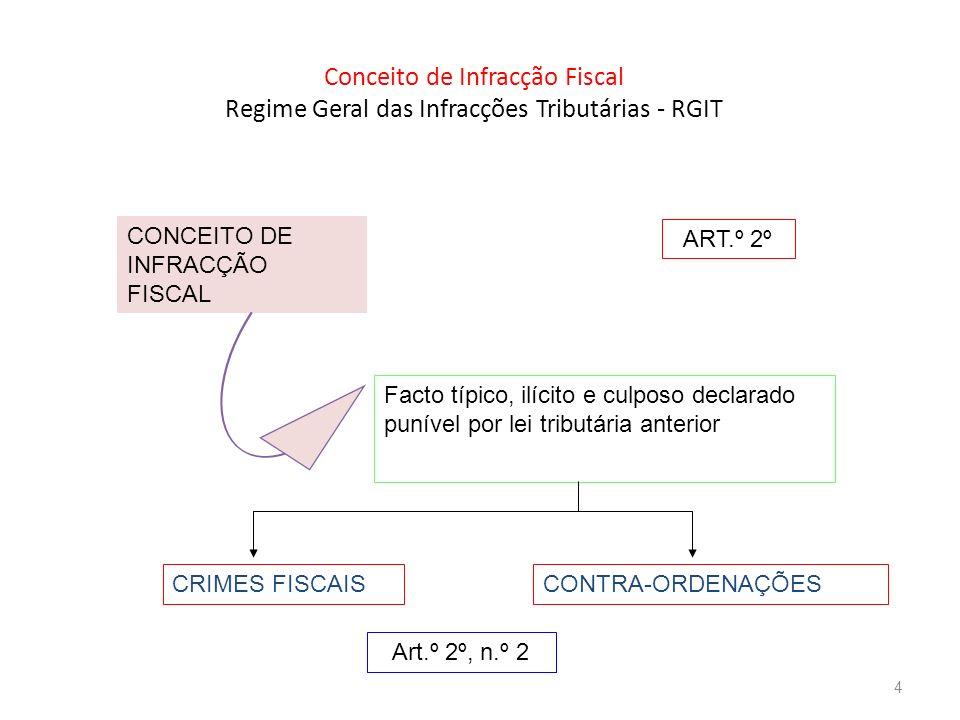 Conceito de Infracção Fiscal Regime Geral das Infracções Tributárias - RGIT CONCEITO DE INFRACÇÃO FISCAL Facto típico, ilícito e culposo declarado pun