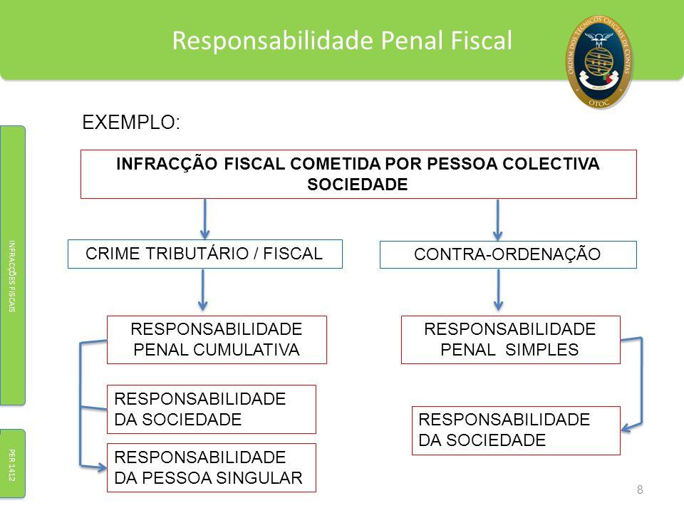 Responsabilidade Penal Fiscal INFRACÇÕES FISCAIS PER 1412 EXEMPLO: INFRACÇÃO FISCAL COMETIDA POR PESSOA COLECTIVA SOCIEDADE CONTRA-ORDENAÇÃO CRIME TRI