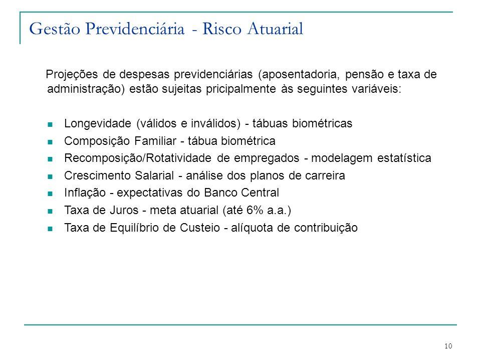 10 Gestão Previdenciária - Risco Atuarial Projeções de despesas previdenciárias (aposentadoria, pensão e taxa de administração) estão sujeitas pricipa