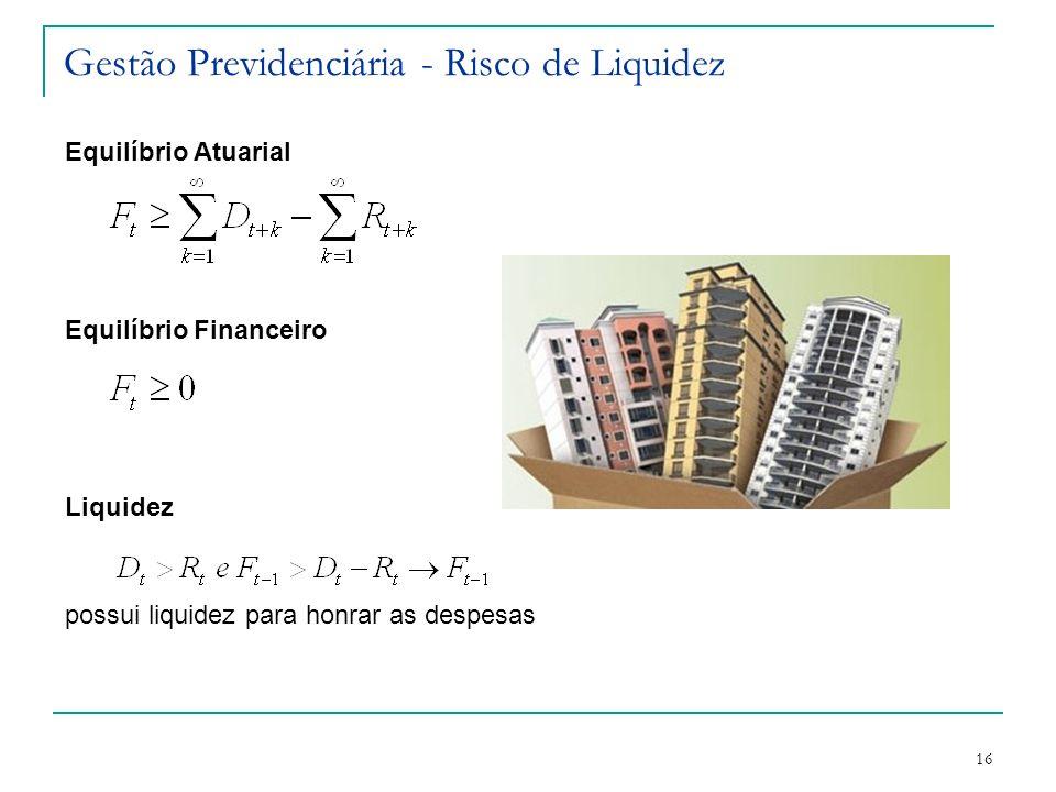 16 Gestão Previdenciária - Risco de Liquidez Equilíbrio Atuarial Equilíbrio Financeiro Liquidez possui liquidez para honrar as despesas