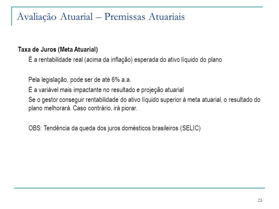 23 Avaliação Atuarial – Premissas Atuariais Taxa de Juros (Meta Atuarial) É a rentabilidade real (acima da inflação) esperada do ativo líquido do plan