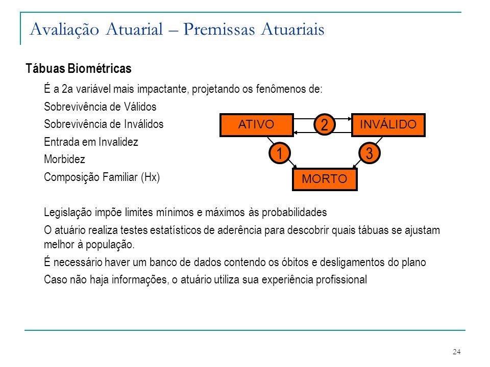 24 Avaliação Atuarial – Premissas Atuariais Tábuas Biométricas É a 2a variável mais impactante, projetando os fenômenos de: Sobrevivência de Válidos S