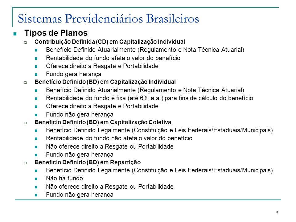 5 Sistemas Previdenciários Brasileiros Tipos de Planos Contribuição Definida (CD) em Capitalização Individual Benefício Definido Atuarialmente (Regula