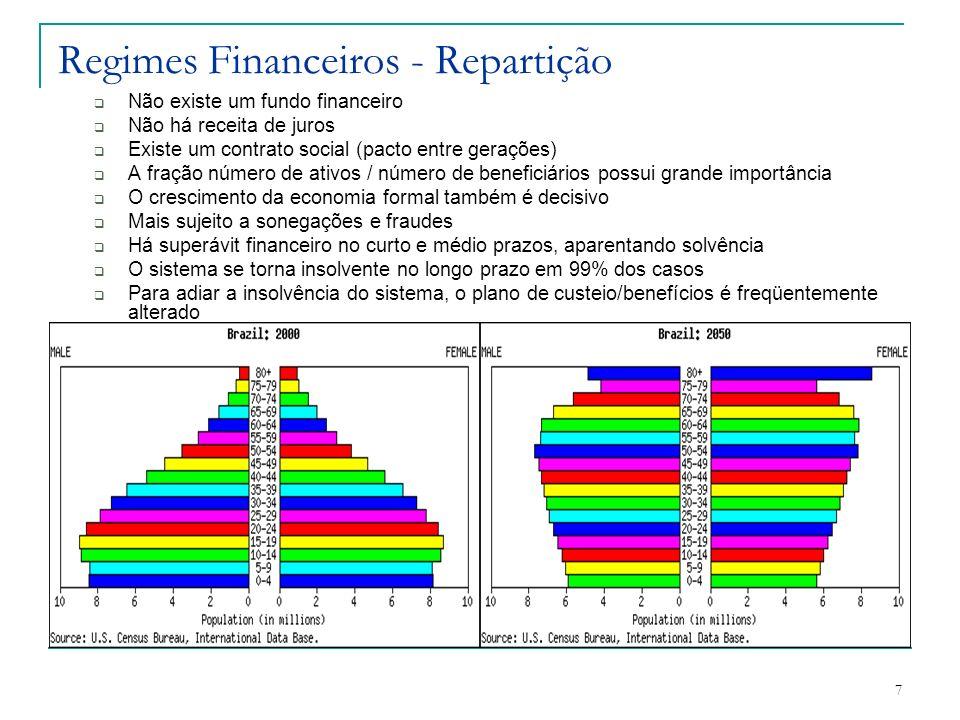 8 Regimes Financeiros - Capitalização Deve haver um fundo financeiro (patrimônio) que renderá juros Existe o Risco de Gestão Financeira, Atuarial, etc.