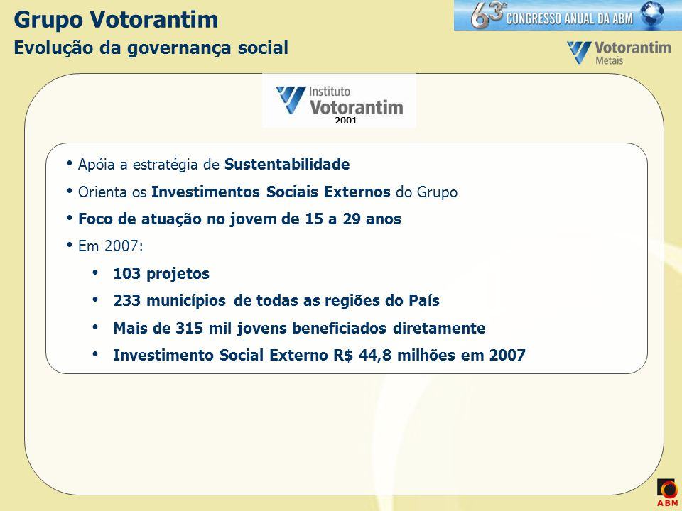 Grupo Votorantim Evolução da governança social Apóia a estratégia de Sustentabilidade Orienta os Investimentos Sociais Externos do Grupo Foco de atuaç