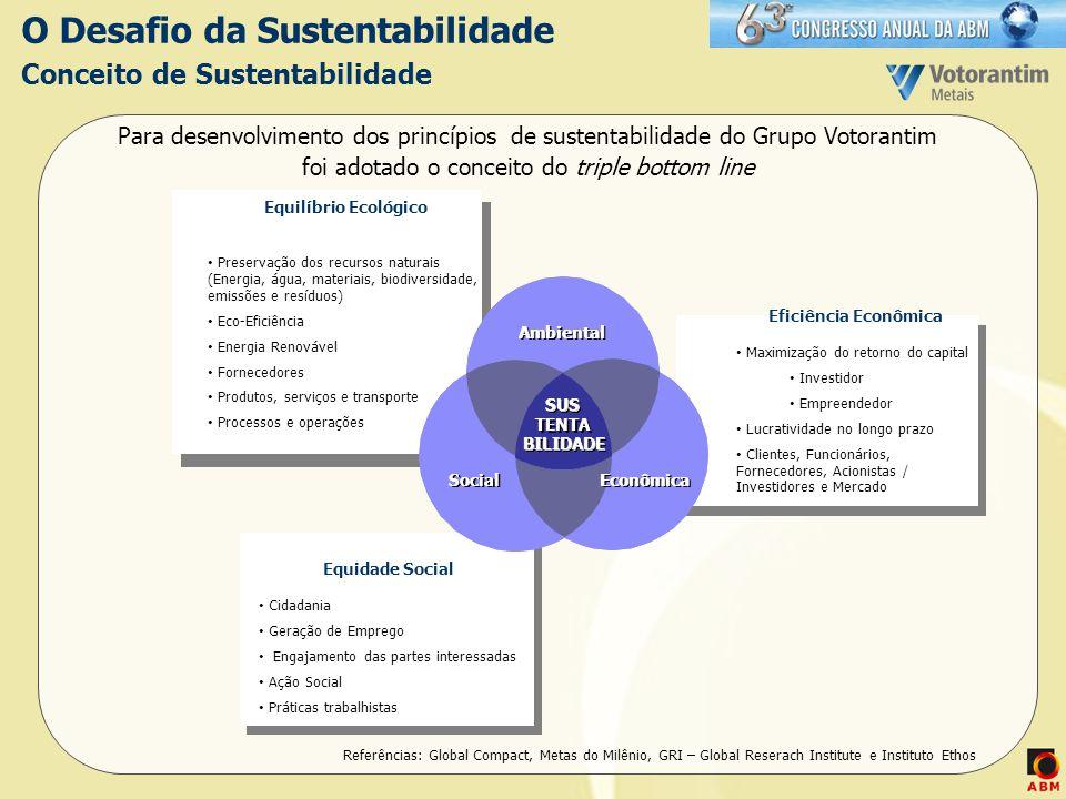 O Desafio da Sustentabilidade Conceito de Sustentabilidade Referências: Global Compact, Metas do Milênio, GRI – Global Reserach Institute e Instituto