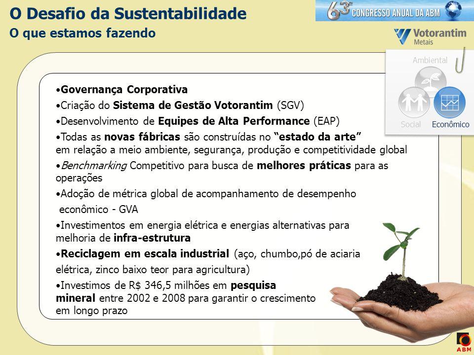 O Desafio da Sustentabilidade O que estamos fazendo Governança Corporativa Criação do Sistema de Gestão Votorantim (SGV) Desenvolvimento de Equipes de