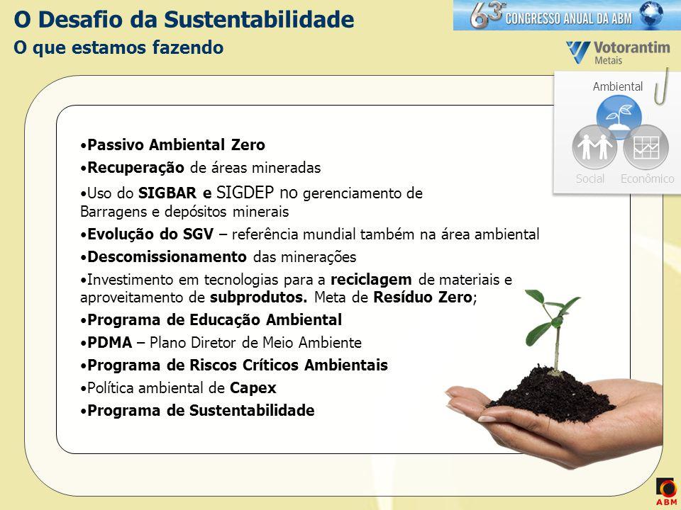 O Desafio da Sustentabilidade O que estamos fazendo Passivo Ambiental Zero Recuperação de áreas mineradas Uso do SIGBAR e SIGDEP no gerenciamento de B