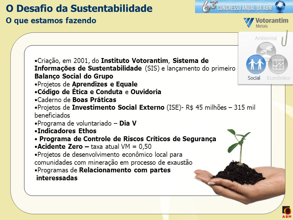 O Desafio da Sustentabilidade O que estamos fazendo Criação, em 2001, do Instituto Votorantim, Sistema de Informações de Sustentabilidade (SIS) e lanç