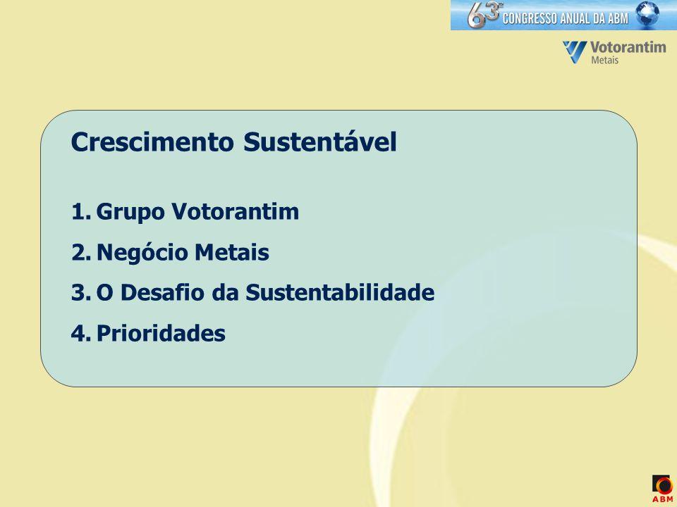Crescimento Sustentável 1.Grupo Votorantim 2.Negócio Metais 3.O Desafio da Sustentabilidade 4.Prioridades