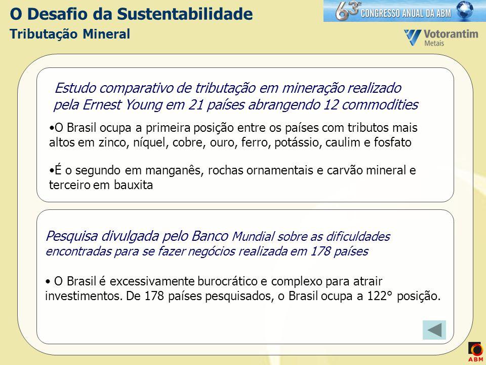 O Desafio da Sustentabilidade Tributação Mineral O Brasil é excessivamente burocrático e complexo para atrair investimentos. De 178 países pesquisados
