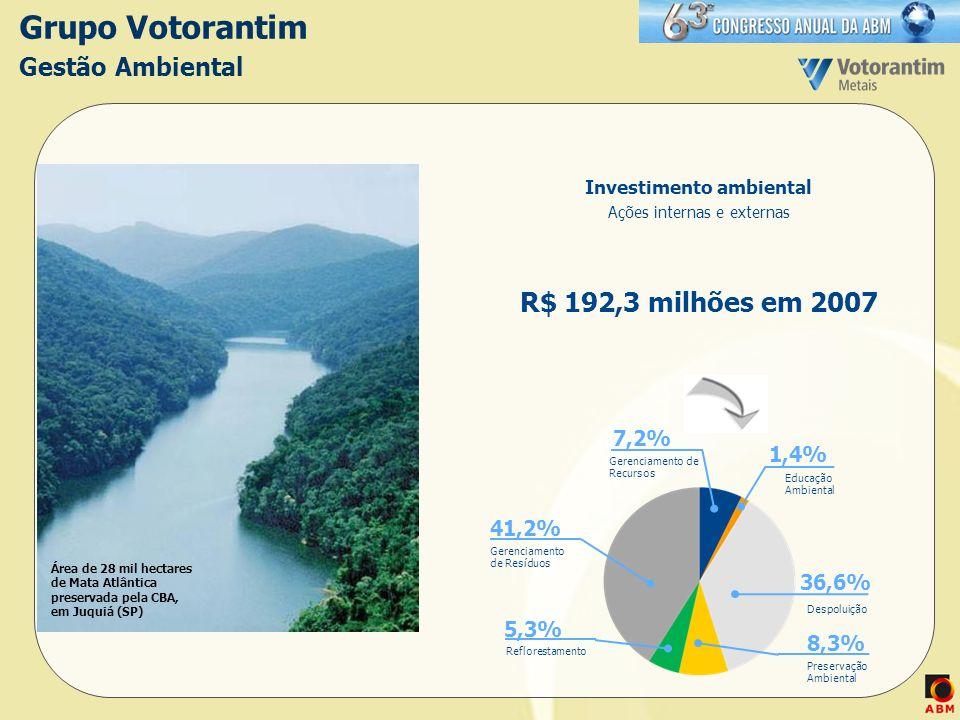 Grupo Votorantim Gestão Ambiental Área de 28 mil hectares de Mata Atlântica preservada pela CBA, em Juquiá (SP) Investimento ambiental Ações internas