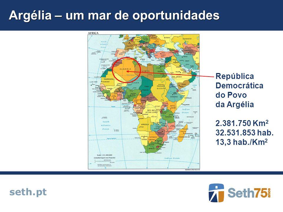 Argélia – um mar de oportunidades seth.pt República Democrática do Povo da Argélia 2.381.750 Km 2 32.531.853 hab. 13,3 hab./Km 2