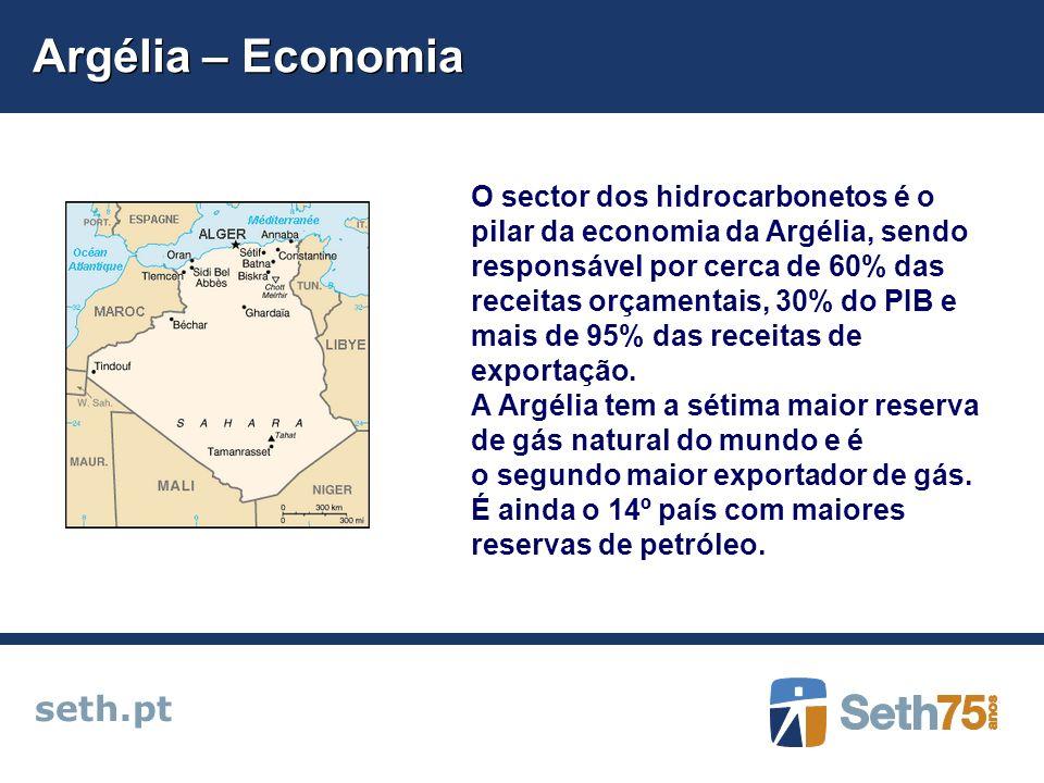 Argélia – Economia O sector dos hidrocarbonetos é o pilar da economia da Argélia, sendo responsável por cerca de 60% das receitas orçamentais, 30% do PIB e mais de 95% das receitas de exportação.