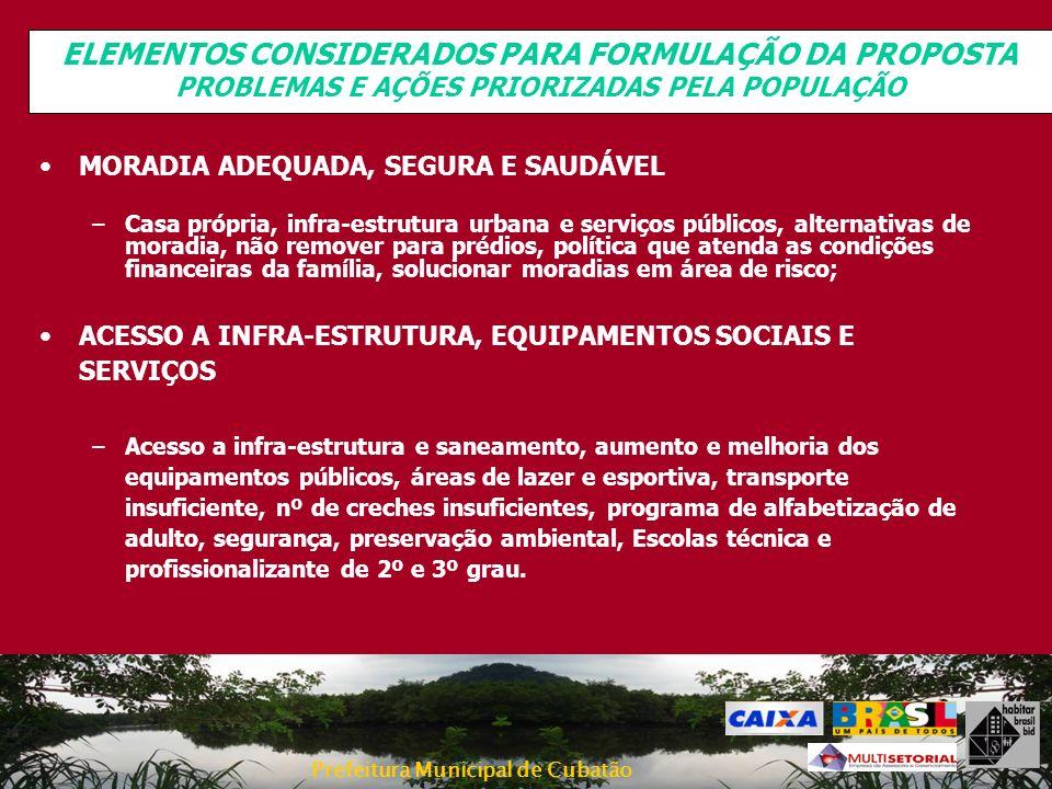 Prefeitura Municipal de Cubatão MORADIA ADEQUADA, SEGURA E SAUDÁVEL –Casa própria, infra-estrutura urbana e serviços públicos, alternativas de moradia