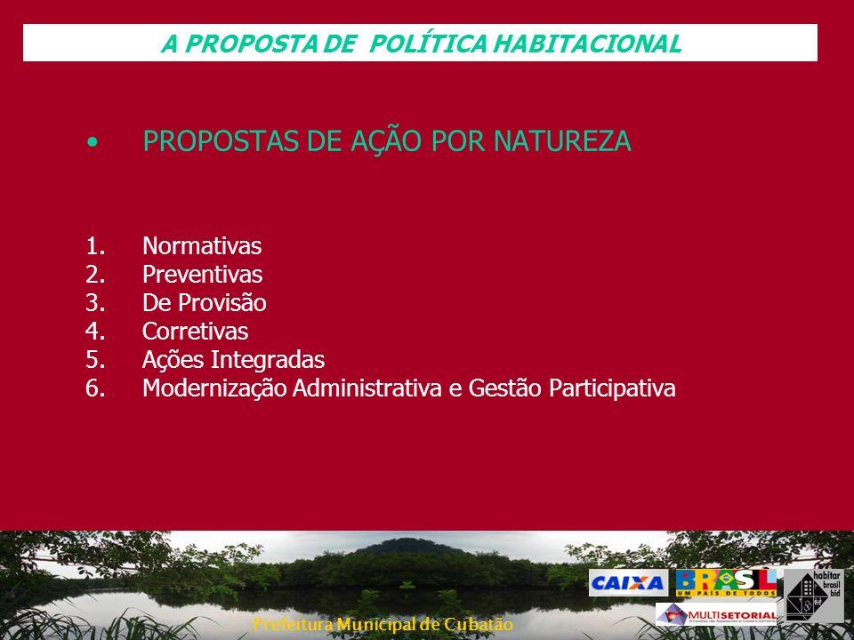 Prefeitura Municipal de Cubatão PROPOSTAS DE AÇÃO POR NATUREZA 1.Normativas 2.Preventivas 3.De Provisão 4.Corretivas 5.Ações Integradas 6.Modernização